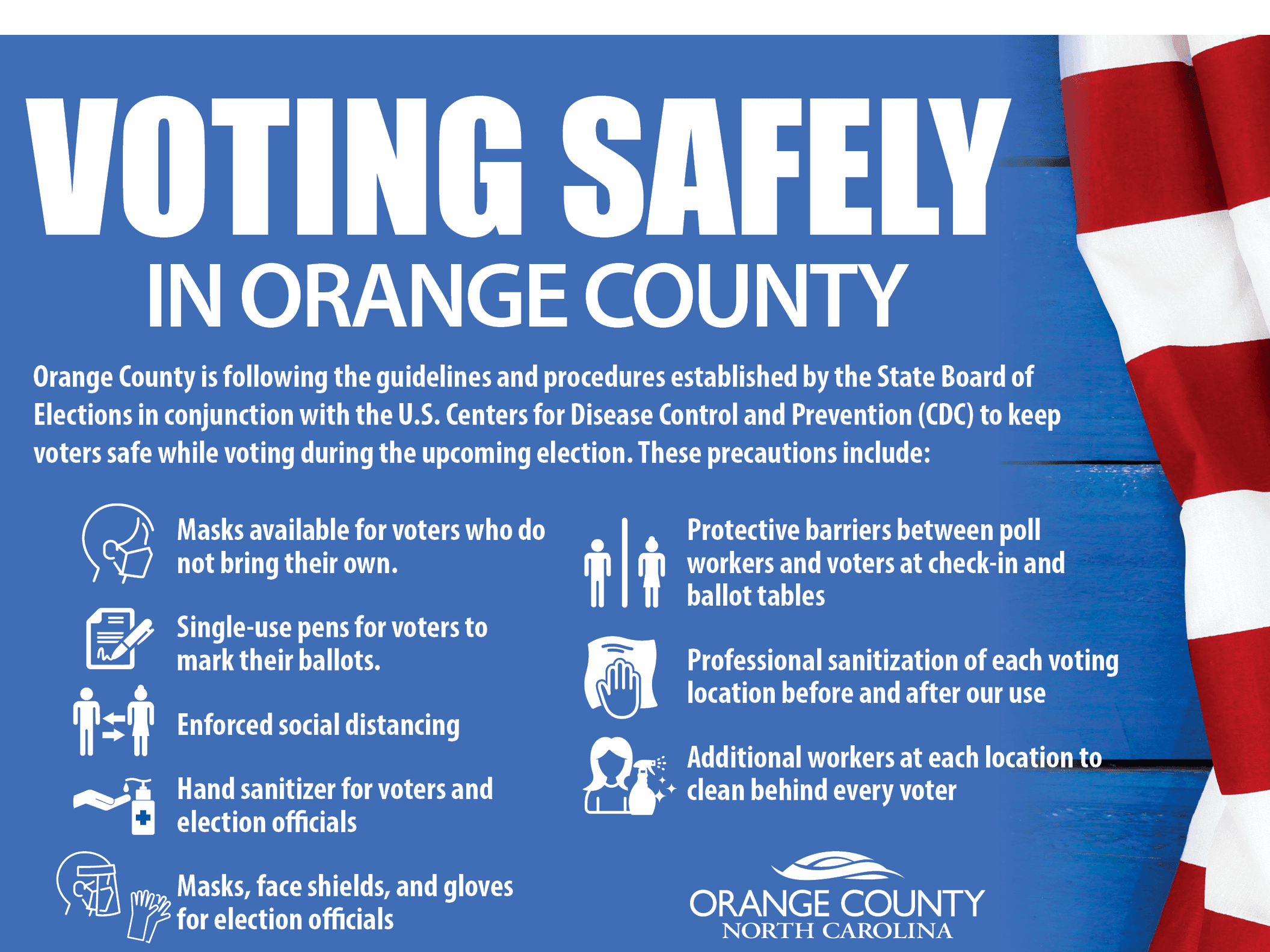 Voting Safely